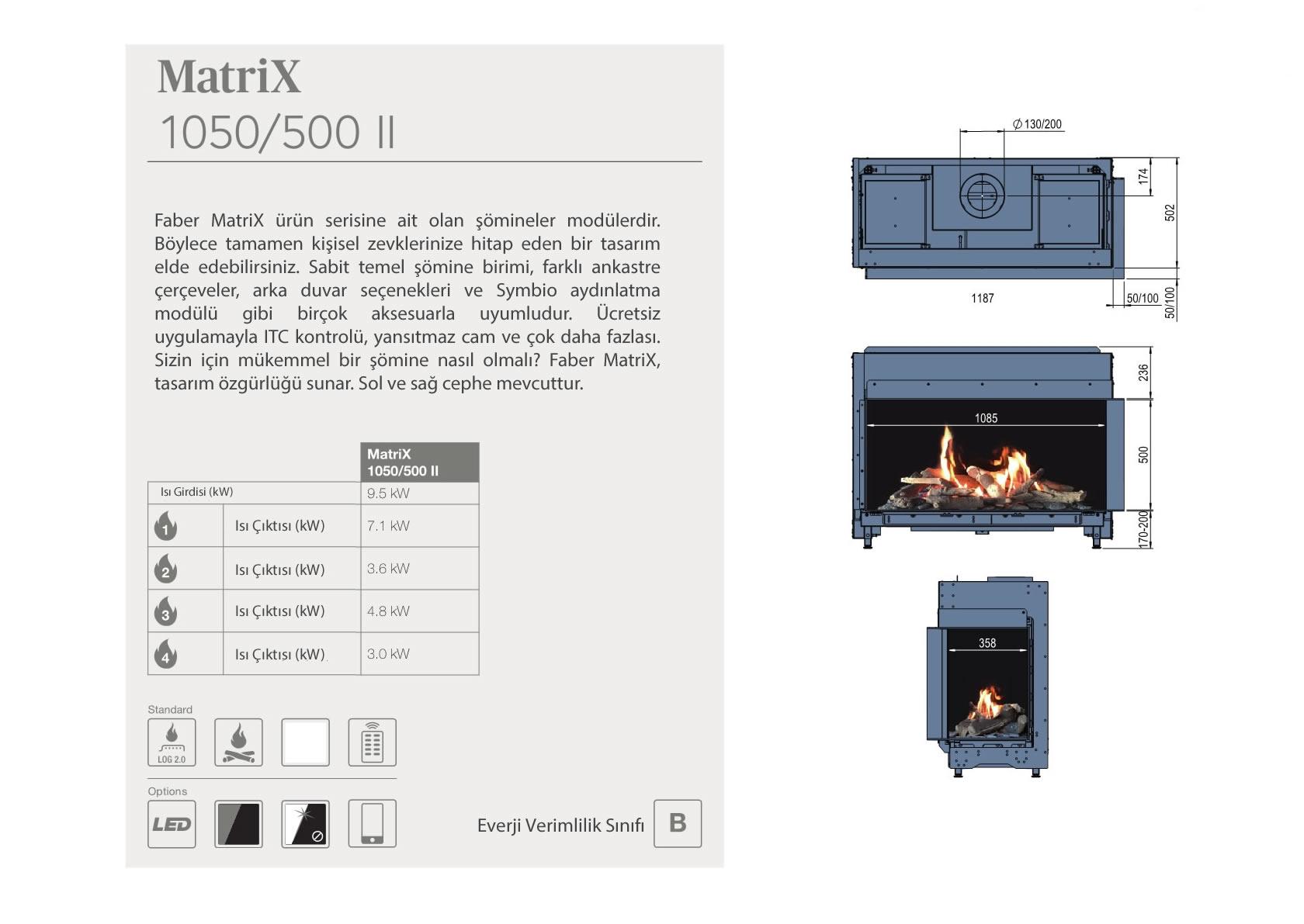 Faber Doğalgazlı Şömineler - Matrix 1050 / 500 II