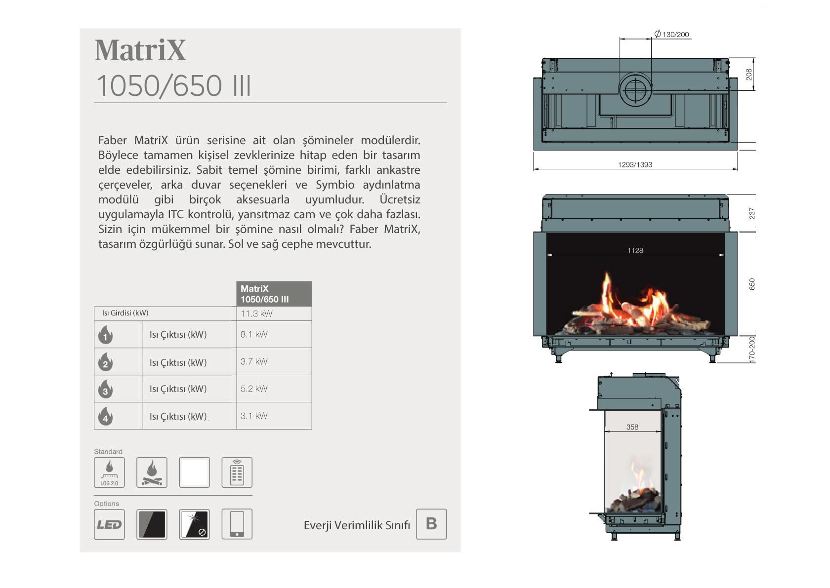Faber Doğalgazlı Şömineler - MATRİX 1050 / 650 III