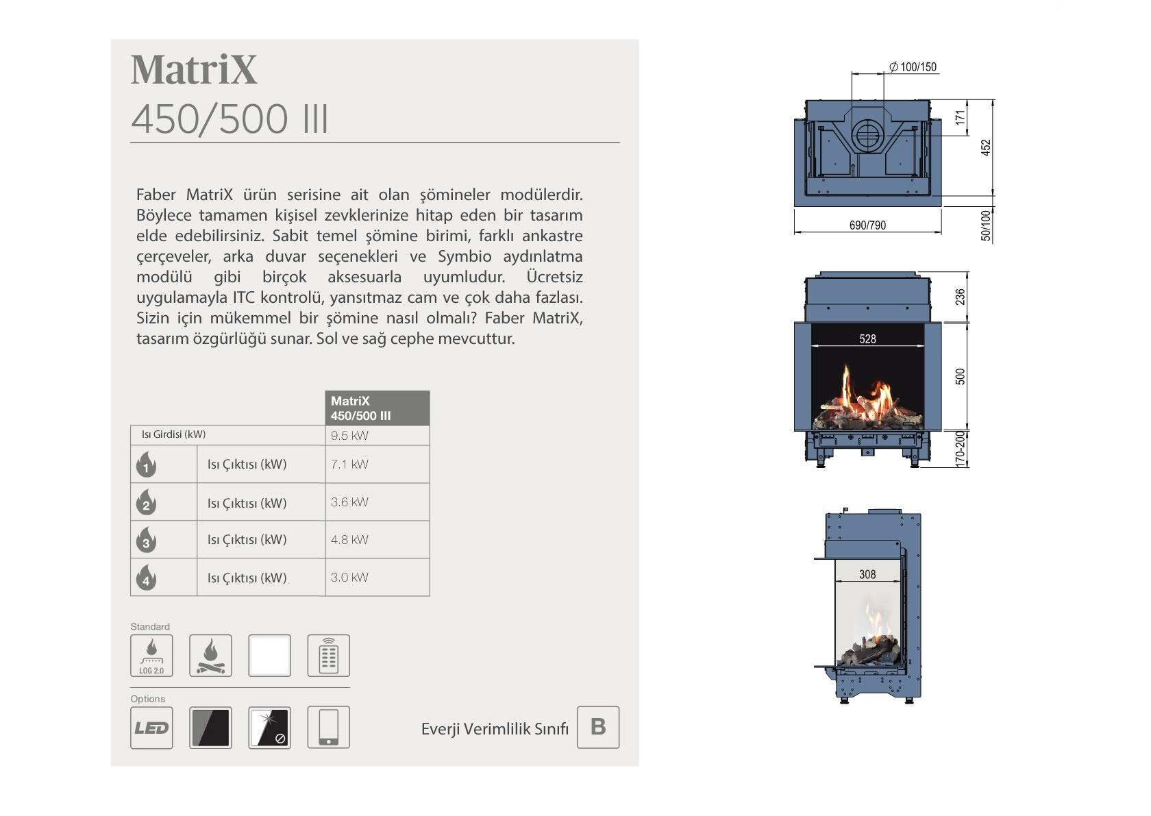 Faber Doğalgazlı Şömineler - MATRİX 450/ 500 III