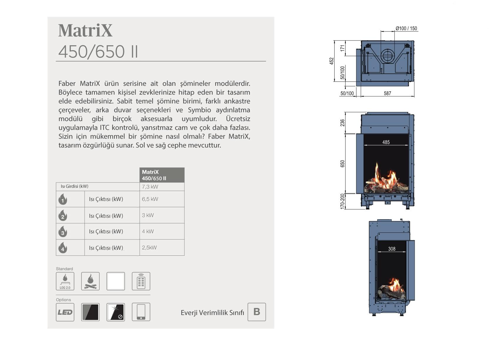 Faber Doğalgazlı Şömineler - MATRİX 450/ 650 II