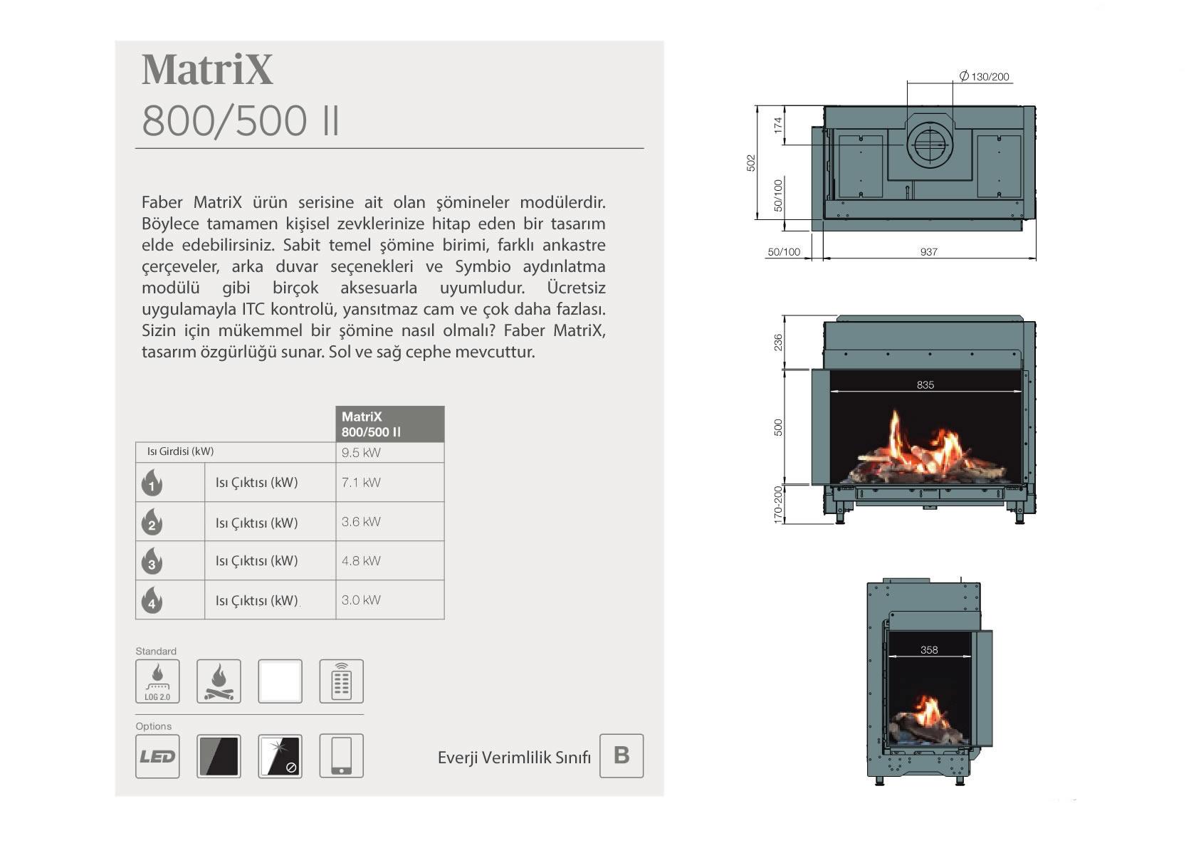 Faber Doğalgazlı Şömineler - Matrix 800 / 500 II