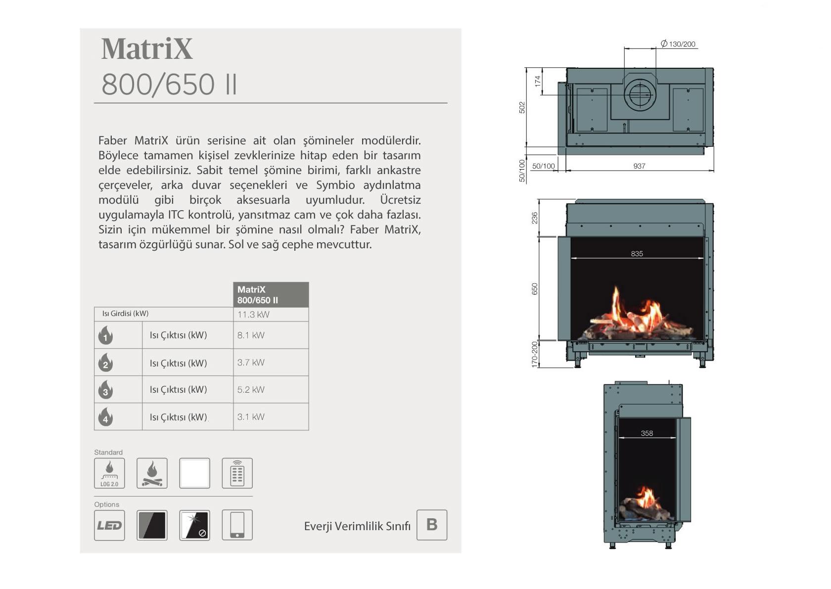 Faber Doğalgazlı Şömineler - Matrix 800 / 650 II