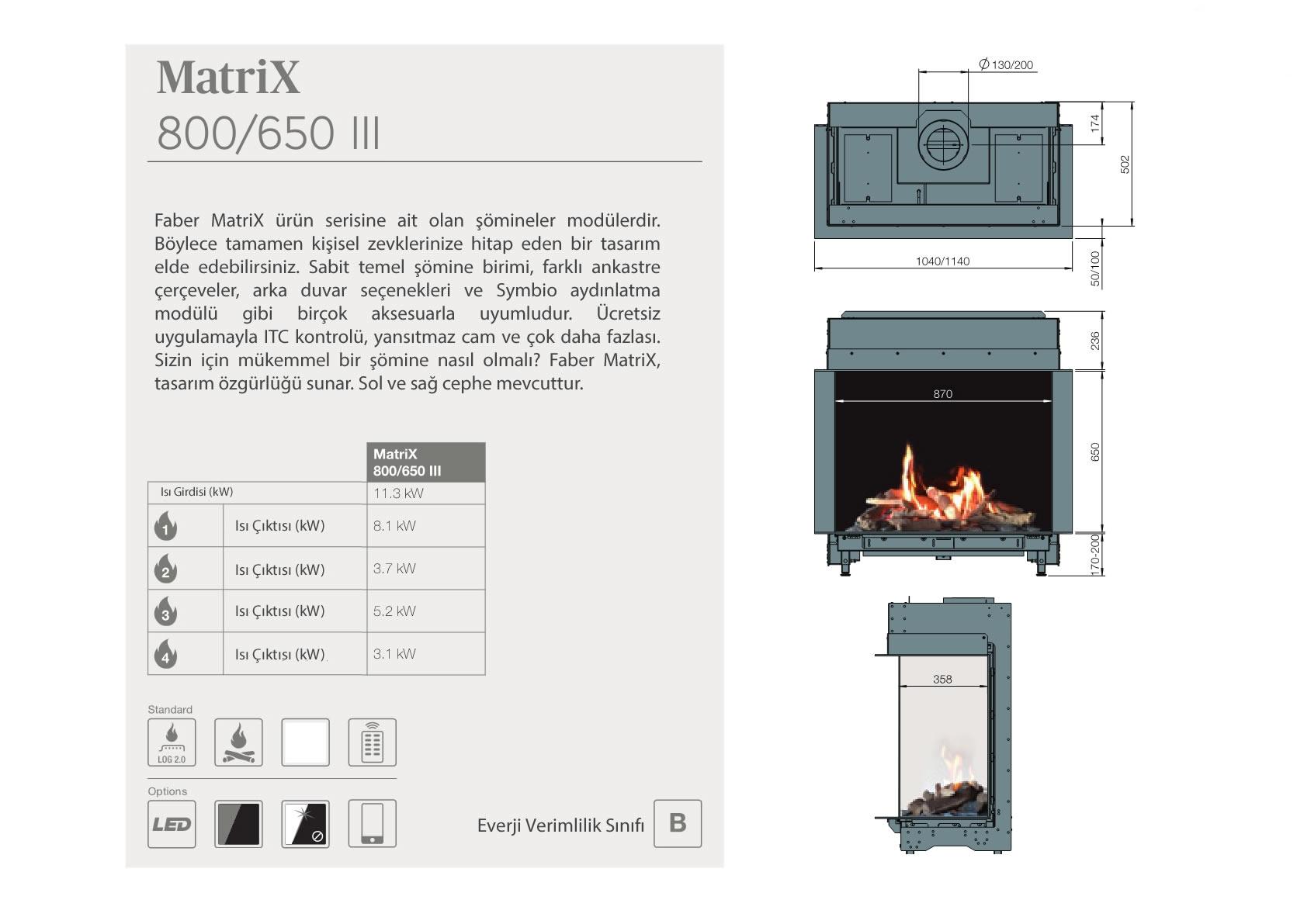 Faber Doğalgazlı Şömineler - Matrix 800 / 650 III