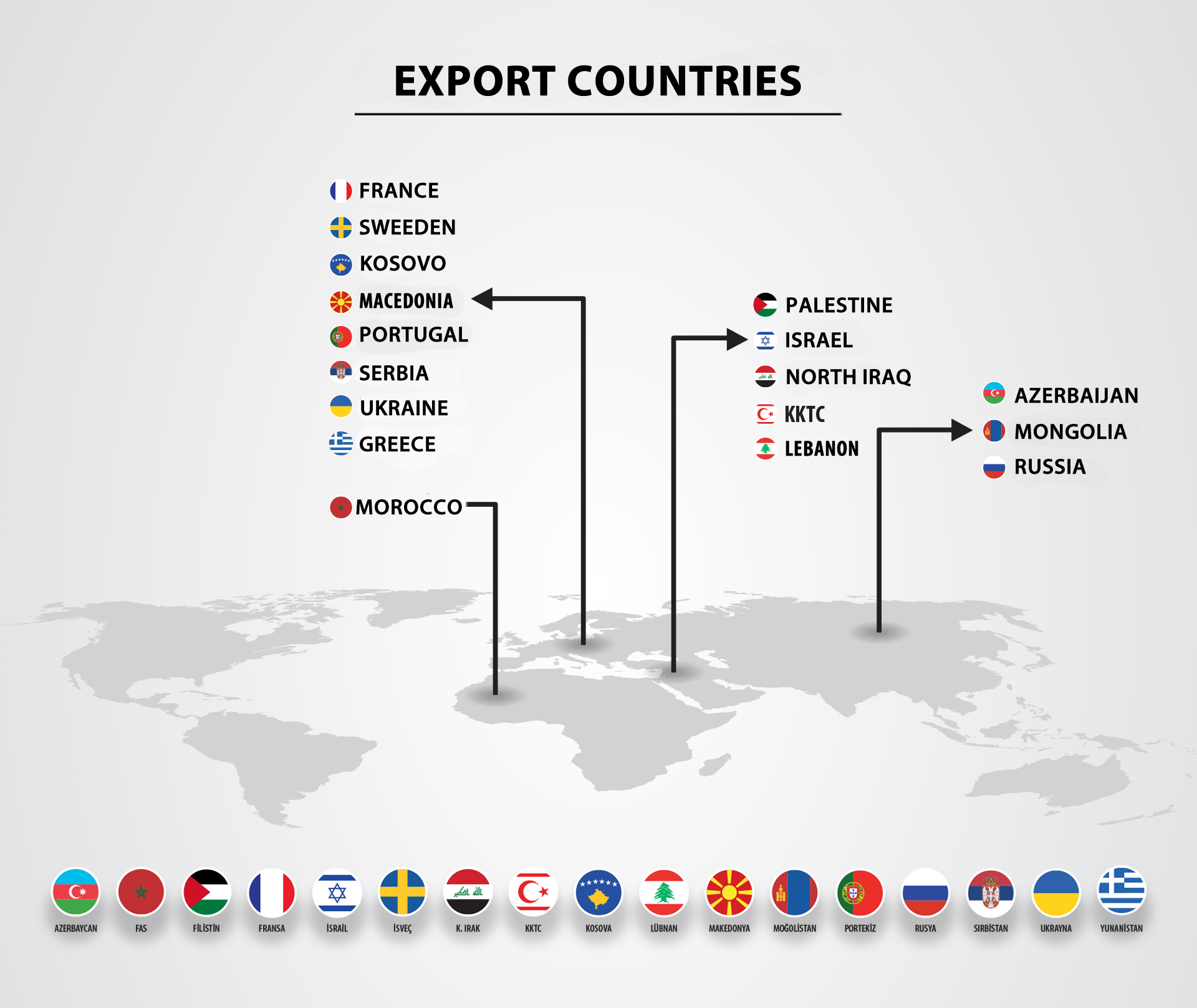 Export Countries